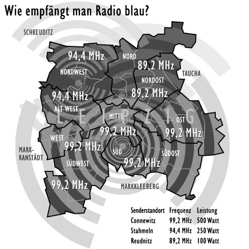Map of Radio Blau's FM frequencies (see text). Transmitters by locations and power: Connewitz 99.2 MHz 500 Watts, Stahmeln 94.4 MHz 250 Watts, Reudnitz 89.2 MHz 100 Watts